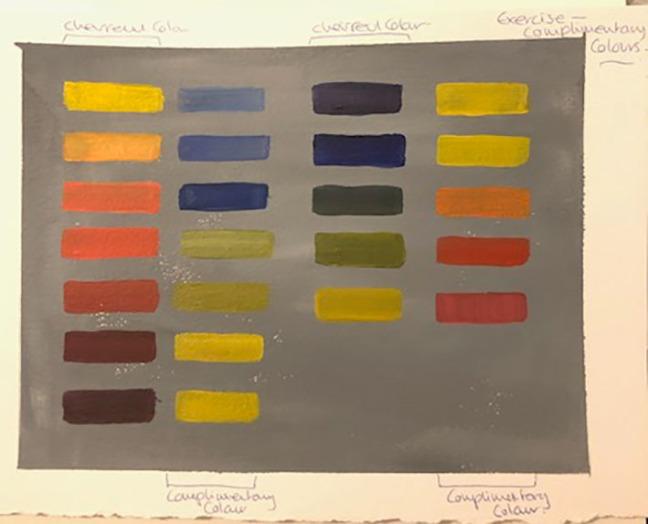 Complimentary colours chevreul