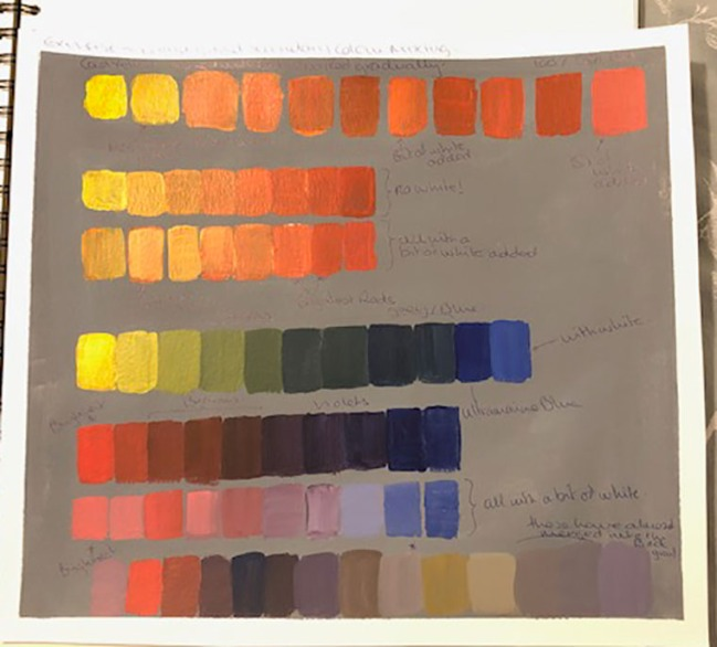 Primary and secondary colours 2